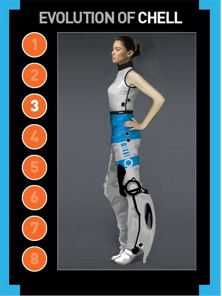 Sexy chell